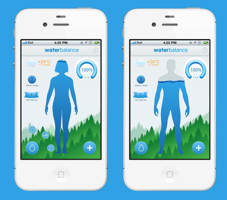 Waterbalance — aplikacja, ktora podniesie twoja swiadomosc i przekona Cie do picia wody1